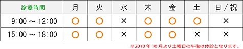 西成田医院診療時間